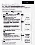 RRP-Laminated-Flow-Chart-Spanish